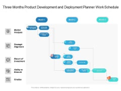 Three Months Product Development And Deployment Planner Work Schedule Mockup