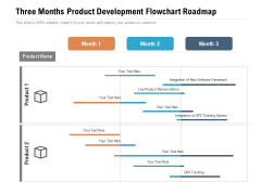 Three Months Product Development Flowchart Roadmap Formats