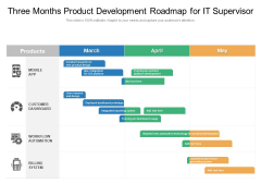Three Months Product Development Roadmap For IT Supervisor Diagrams