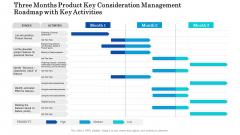 Three Months Product Key Consideration Management Roadmap With Key Activities Elements