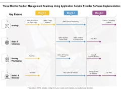 Three Months Product Management Roadmap Using Application Service Provider Software Implementation Guidelines