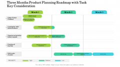 Three Months Product Planning Roadmap With Task Key Consideration Topics