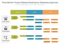 Three Months Product Release Roadmap For Marketing Supervisor Designs