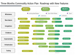 Three Months Product Strategy Roadmap With New Features Guidelines