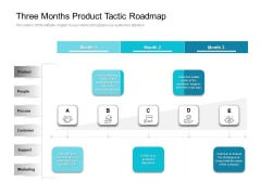 Three Months Product Tactic Roadmap Clipart