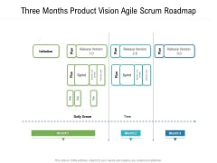 Three Months Product Vision Agile Scrum Roadmap Sample