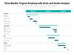 Three Months Program Roadmap With Goals And Vendor Analysis Diagrams
