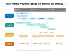 Three Months Program Roadmap With Planning And Strategy Themes