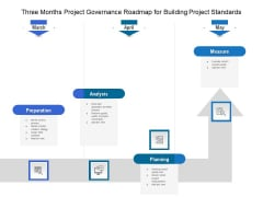 Three Months Project Governance Roadmap For Building Project Standards Structure