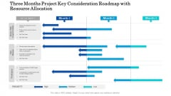 Three Months Project Key Consideration Roadmap With Resource Allocation Structure