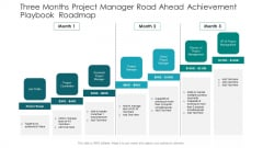 Three Months Project Manager Road Ahead Achievement Playbook Roadmap Template