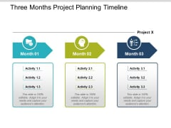 Three Months Project Planning Timeline Ppt PowerPoint Presentation Model Layouts