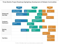 Three Months Project Roadmap Highlighting Development Of Multiple Commodities Background