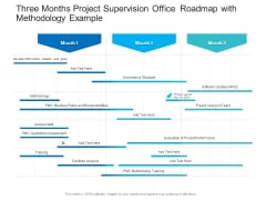 Three Months Project Supervision Office Roadmap With Methodology Example Mockup