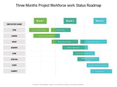 Three Months Project Workforce Work Status Roadmap Themes