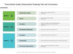 Three Months Quality Enhancement Roadmap Plan With Governance Microsoft