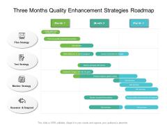 Three Months Quality Enhancement Strategies Roadmap Professional