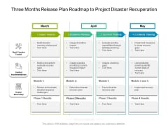 Three Months Release Plan Roadmap To Project Disaster Recuperation Elements