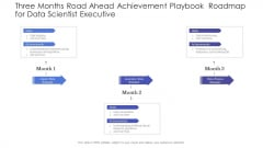 Three Months Road Ahead Achievement Playbook Roadmap For Data Scientist Executive Demonstration