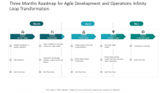 Three Months Roadmap For Agile Development And Operations Infinity Loop Transformation Diagrams