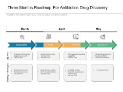 Three Months Roadmap For Antibiotics Drug Discovery Themes