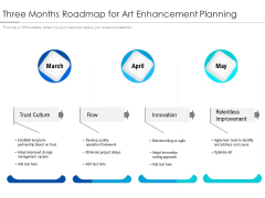 Three Months Roadmap For Art Enhancement Planning Icons