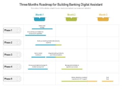 Three Months Roadmap For Building Banking Digital Assistant Infographics