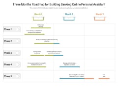 Three Months Roadmap For Building Banking Online Personal Assistant Icons