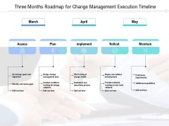 Three Months Roadmap For Change Management Execution Timeline Themes