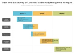 Three Months Roadmap For Combined Sustainability Management Strategies Slides