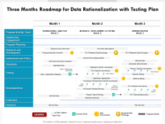 Three Months Roadmap For Data Rationalization With Testing Plan Designs