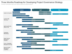 Three Months Roadmap For Developing Project Governance Strategy Mockup