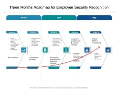 Three Months Roadmap For Employee Security Recognition Themes