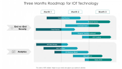 Three Months Roadmap For IOT Technology Diagrams