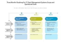 Three Months Roadmap For IT Client Management Systems Scope And Operational Goals Topics