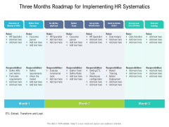 Three Months Roadmap For Implementing HR Systematics Brochure