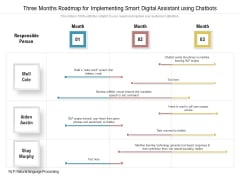 Three Months Roadmap For Implementing Smart Digital Assistant Using Chatbots Themes