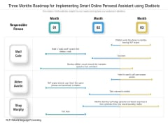 Three Months Roadmap For Implementing Smart Online Personal Assistant Using Chatbots Formats