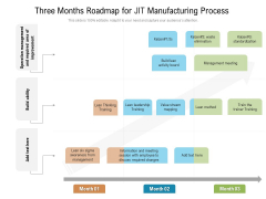 Three Months Roadmap For JIT Manufacturing Process Graphics