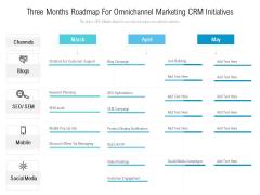 Three Months Roadmap For Omnichannel Marketing CRM Initiatives Elements
