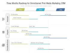Three Months Roadmap For Omnichannel Print Media Marketing CRM Brochure