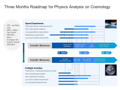 Three Months Roadmap For Physics Analysis On Cosmology Icons