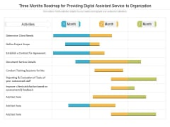 Three Months Roadmap For Providing Digital Assistant Service To Organization Elements