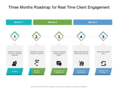 Three Months Roadmap For Real Time Client Engagement Professional