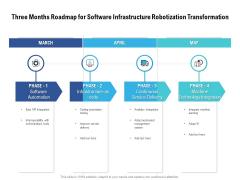 Three Months Roadmap For Software Infrastructure Robotization Transformation Brochure