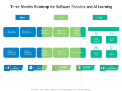Three Months Roadmap For Software Robotics And AI Learning Portrait