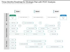 Three Months Roadmap For Strategic Plan With PEST Analysis Download