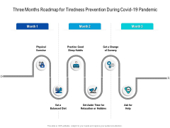 Three Months Roadmap For Tiredness Prevention During Covid 19 Pandemic Themes Template