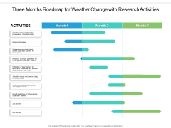 Three Months Roadmap For Weather Change With Research Activities Inspiration