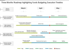 Three Months Roadmap Highlighting Funds Budgeting Execution Timeline Elements